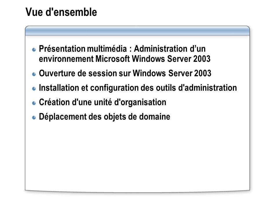 Présentation multimédia : Administration d un environnement Microsoft Windows Server 2003 Cette présentation décrit les fonctions principales de l administration des comptes et des ressources, ainsi que les concepts fondamentaux d Active Directory