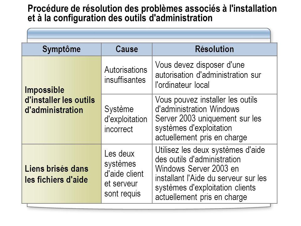 Procédure de résolution des problèmes associés à l'installation et à la configuration des outils d'administration SymptômeCauseRésolution Impossible d