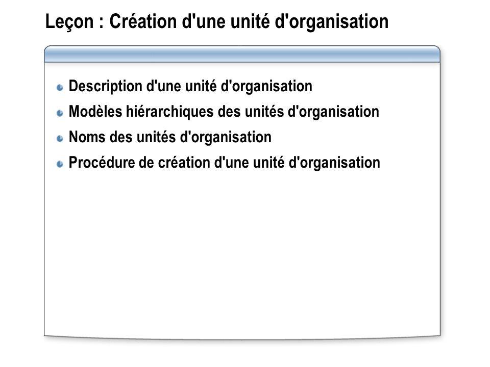 Leçon : Création d'une unité d'organisation Description d'une unité d'organisation Modèles hiérarchiques des unités d'organisation Noms des unités d'o