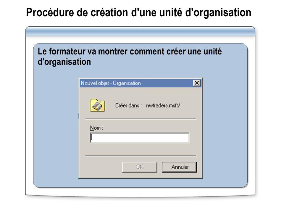 Le formateur va montrer comment créer une unité d'organisation Procédure de création d'une unité d'organisation