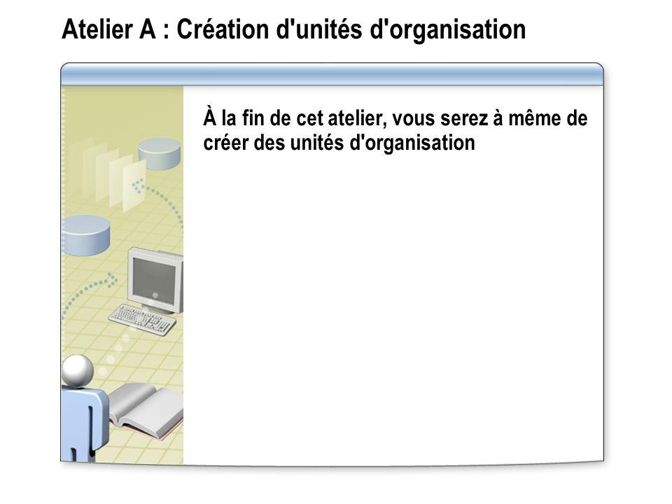 Atelier A : Création d'unités d'organisation À la fin de cet atelier, vous serez à même de créer des unités d'organisation