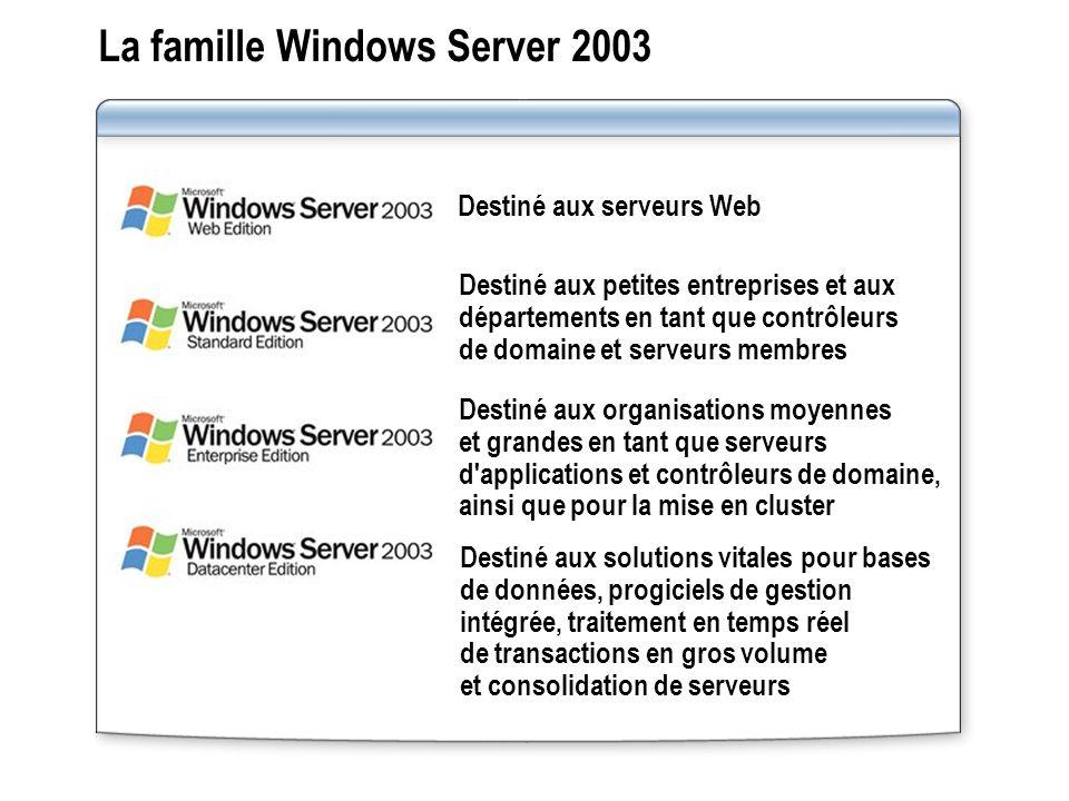 La famille Windows Server 2003 Destiné aux serveurs Web Destiné aux petites entreprises et aux départements en tant que contrôleurs de domaine et serv