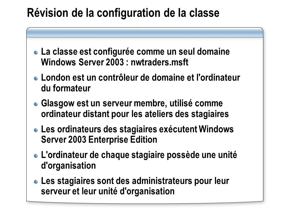 Révision de la configuration de la classe La classe est configurée comme un seul domaine Windows Server 2003 : nwtraders.msft London est un contrôleur