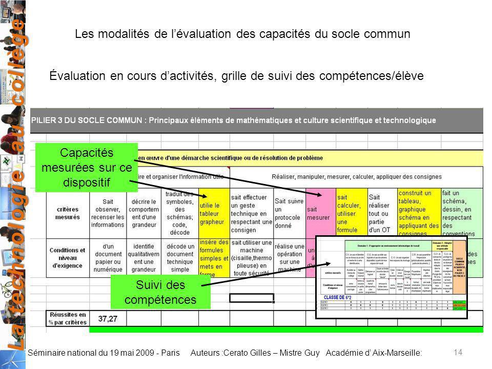 La technologie au collège Auteurs :Cerato Gilles – Mistre Guy Académie d Aix-Marseille: Séminaire national du 19 mai 2009 - Paris 14 Les modalités de