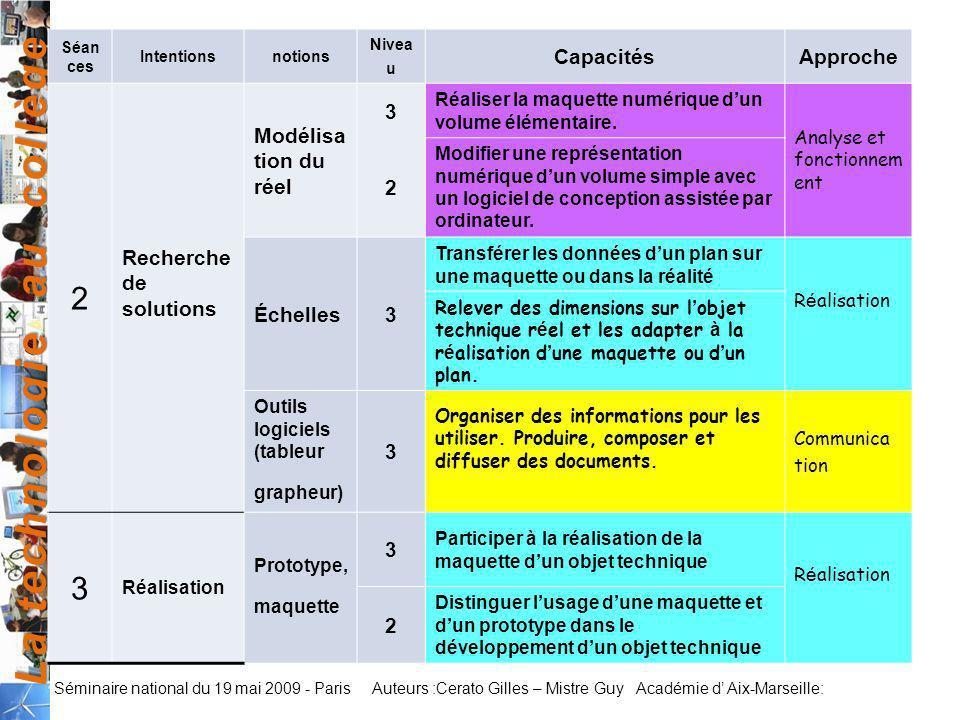 La technologie au collège Auteurs :Cerato Gilles – Mistre Guy Académie d Aix-Marseille: Séminaire national du 19 mai 2009 - Paris Séan ces Intentionsn