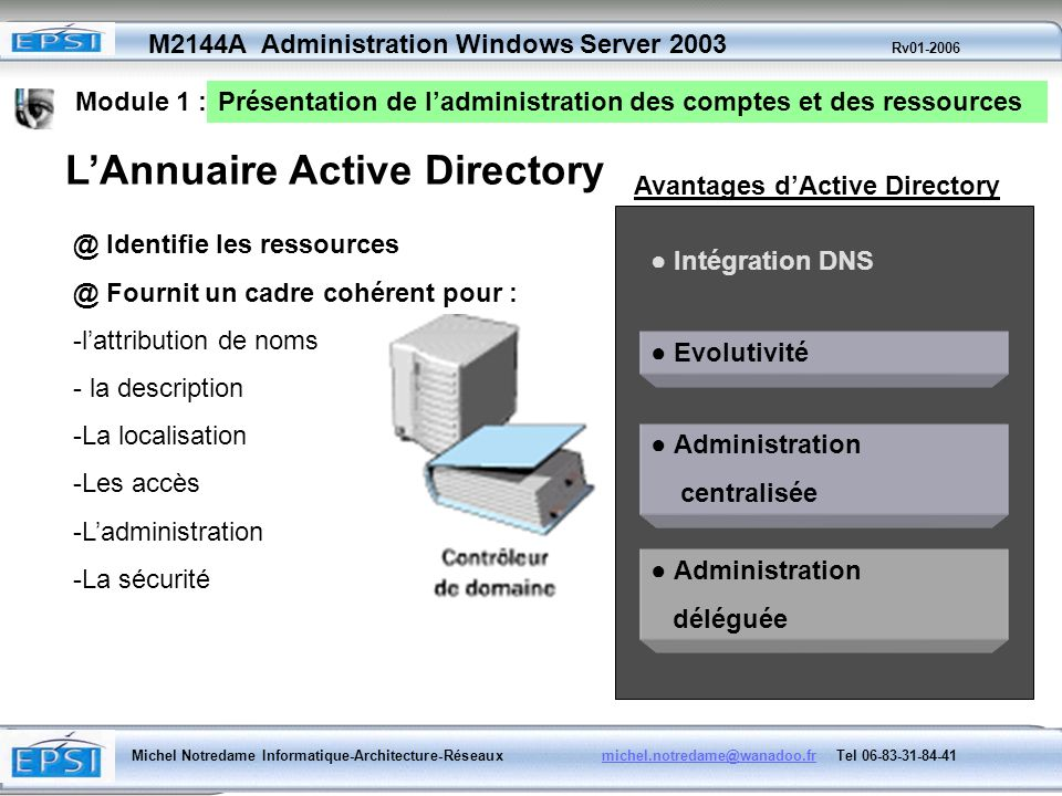Michel Notredame Informatique-Architecture-Réseaux michel.notredame@wanadoo.fr Tel 06-83-31-84-41michel.notredame@wanadoo.fr M2144A Administration Win