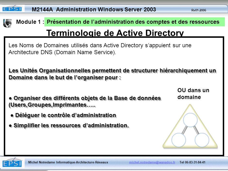 Michel Notredame Informatique-Architecture-Réseaux michel.notredame@wanadoo.fr Tel 06-83-31-84-41michel.notredame@wanadoo.fr M2144A Administration Win