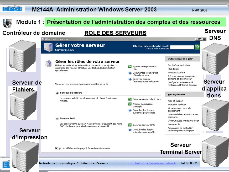 Michel Notredame Informatique-Architecture-Réseaux michel.notredame@wanadoo.fr Tel 06-83-31-84-41michel.notredame@wanadoo.fr M2144A Administration Windows Server 2003 Rv01-2006 Module 3 :Administration des groupes
