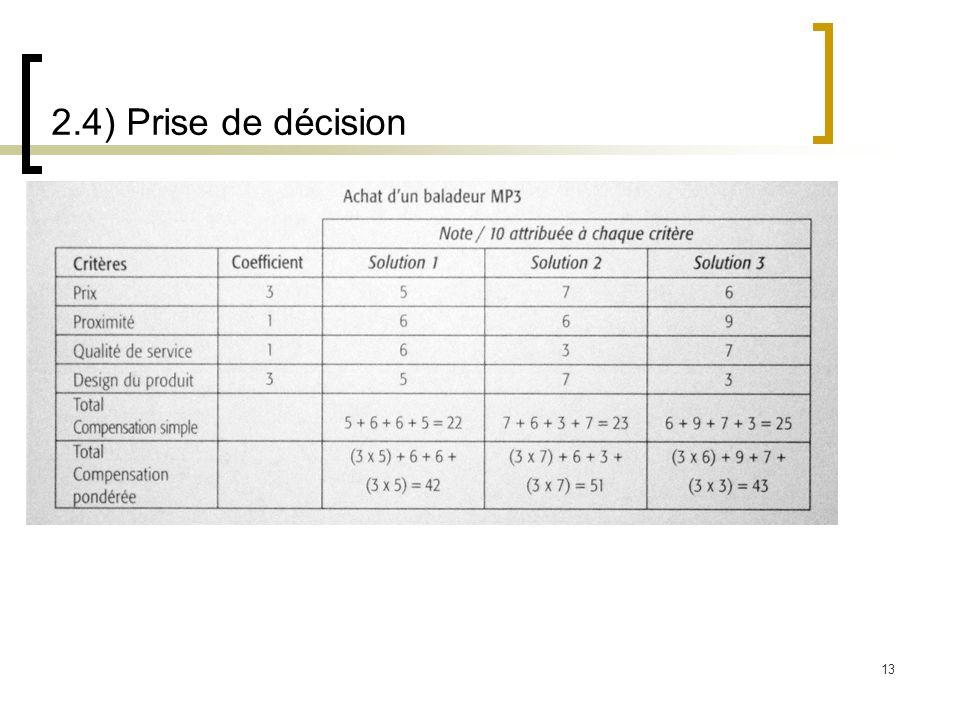 13 2.4) Prise de décision