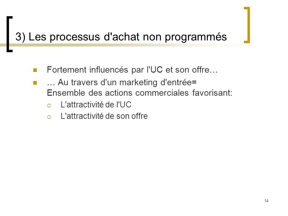 14 3) Les processus d'achat non programmés Fortement influencés par l'UC et son offre… … Au travers d'un marketing d'entrée= Ensemble des actions comm