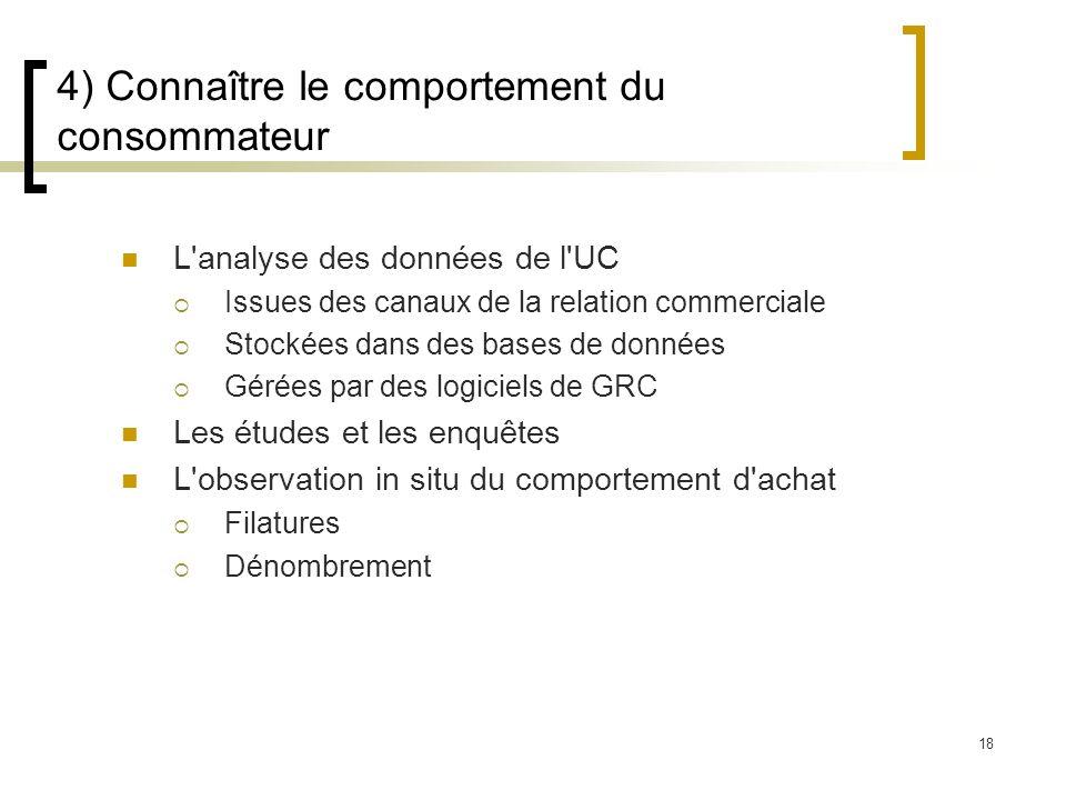 18 4) Connaître le comportement du consommateur L'analyse des données de l'UC Issues des canaux de la relation commerciale Stockées dans des bases de
