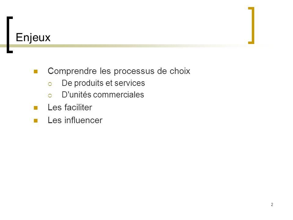 2 Enjeux Comprendre les processus de choix De produits et services D'unités commerciales Les faciliter Les influencer