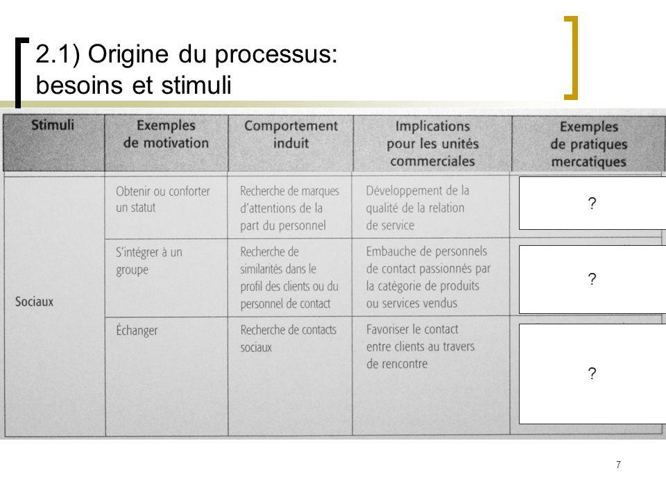 8 2.2) Recherche d information et repérage des solutions d achat possibles ?