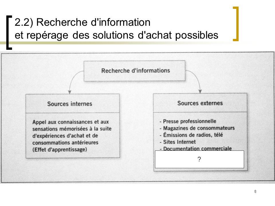 8 2.2) Recherche d'information et repérage des solutions d'achat possibles ?