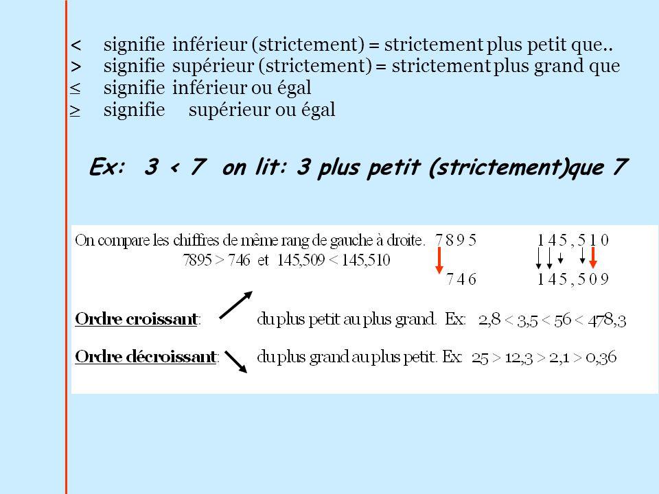 <signifie inférieur (strictement) = strictement plus petit que.. >signifie supérieur (strictement) = strictement plus grand que signifie inférieur ou