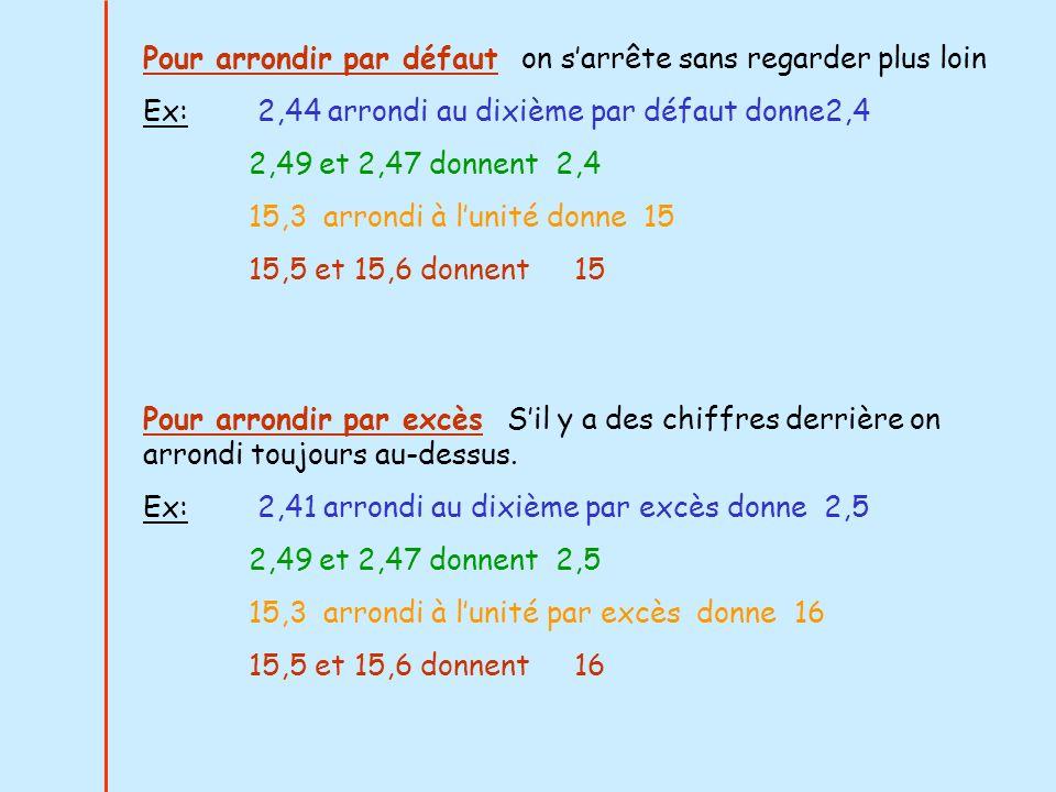 Pour arrondir par défaut on sarrête sans regarder plus loin Ex: 2,44 arrondi au dixième par défaut donne2,4 2,49 et 2,47 donnent 2,4 15,3 arrondi à lu