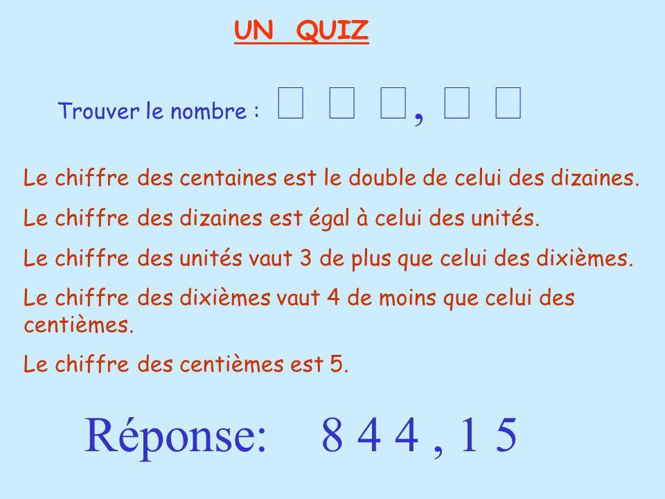 UN QUIZ Le chiffre des centaines est le double de celui des dizaines. Le chiffre des dizaines est égal à celui des unités. Le chiffre des unités vaut