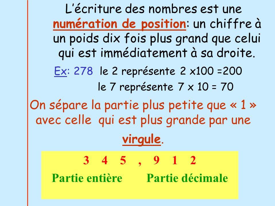 Lécriture des nombres est une numération de position: un chiffre à un poids dix fois plus grand que celui qui est immédiatement à sa droite. Ex: 278 l