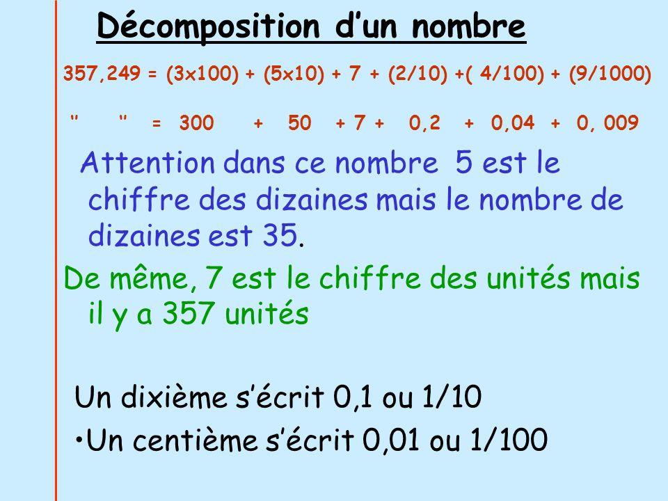 Attention dans ce nombre 5 est le chiffre des dizaines mais le nombre de dizaines est 35. De même, 7 est le chiffre des unités mais il y a 357 unités