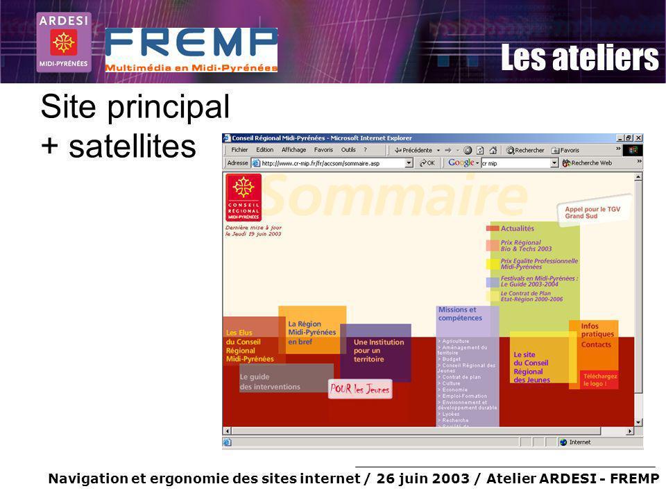 Navigation et ergonomie des sites internet / 26 juin 2003 / Atelier ARDESI - FREMP Les ateliers Site principal + satellites