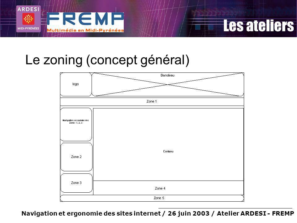 Navigation et ergonomie des sites internet / 26 juin 2003 / Atelier ARDESI - FREMP Les ateliers Le zoning (concept général)