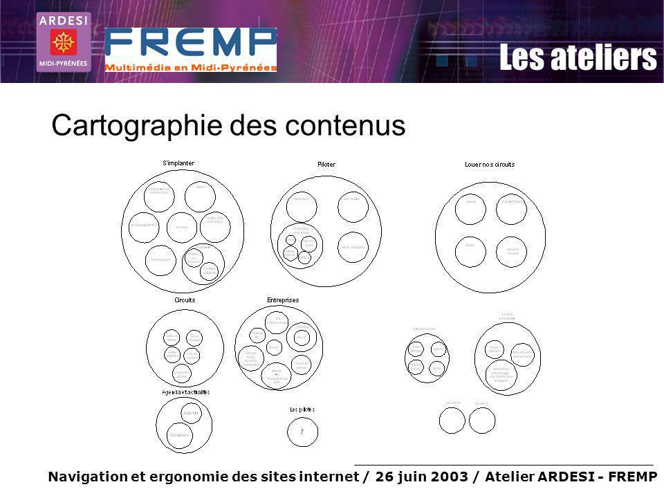 Navigation et ergonomie des sites internet / 26 juin 2003 / Atelier ARDESI - FREMP Les ateliers Cartographie des contenus