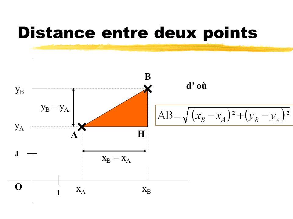 Distance entre deux points O A B AB² = + D après Pythagore AB 2 = AH 2 + BH 2 donc H x B x A y B y A (x B x A ) 2 (y B – y A) 2 I xAxA xBxB J yAyA yBy