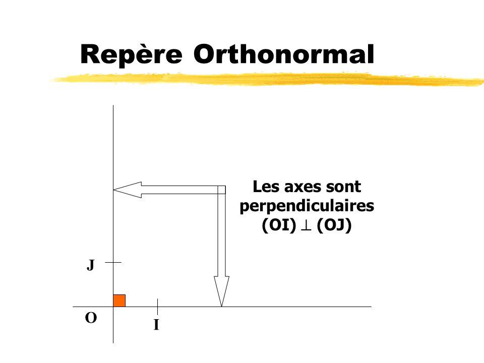 Distance entre deux points dans un repère orthonormal
