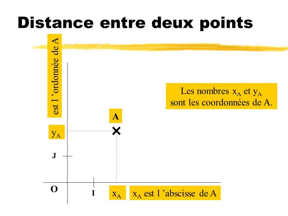 Repère Orthonormal O I J Les unités de longueur sur les axes sont les mêmes OI = OJ