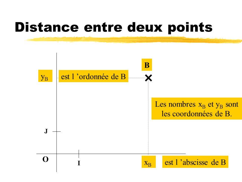 Distance entre deux points O I J B est l abscisse de B est l ordonnée de B Les nombres x B et y B sont les coordonnées de B.