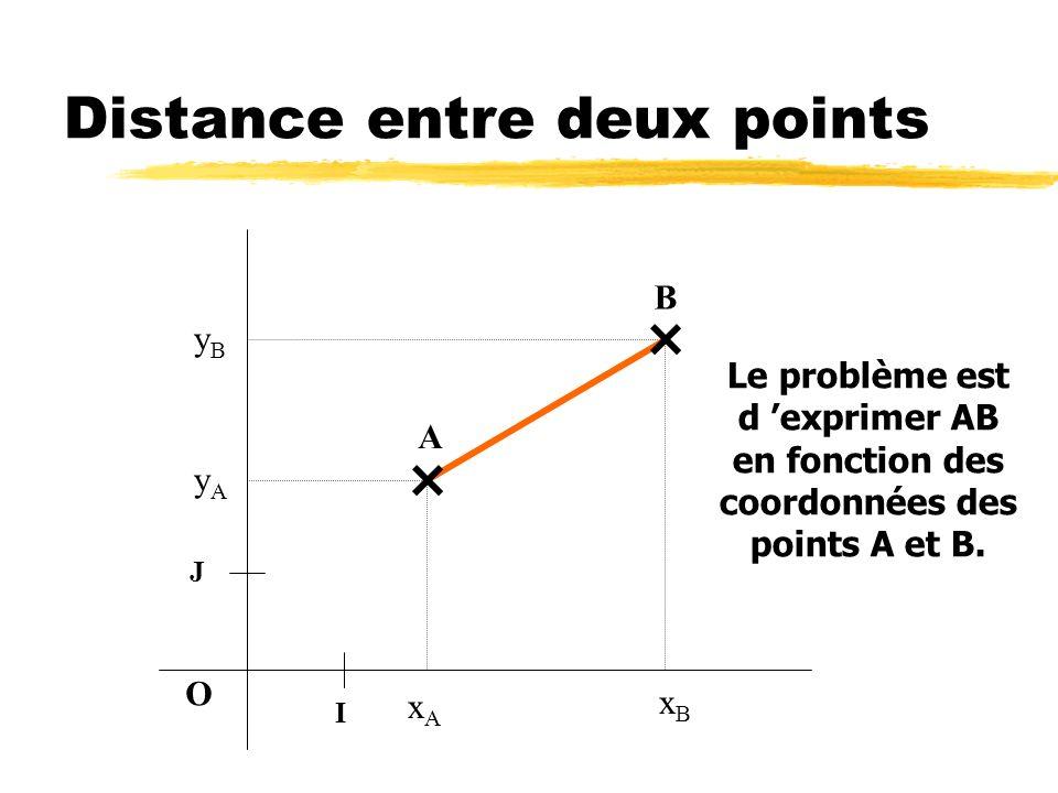 Distance entre deux points O I J B est l abscisse de B est l ordonnée de B Les nombres x B et y B sont les coordonnées de B. xBxB yByB