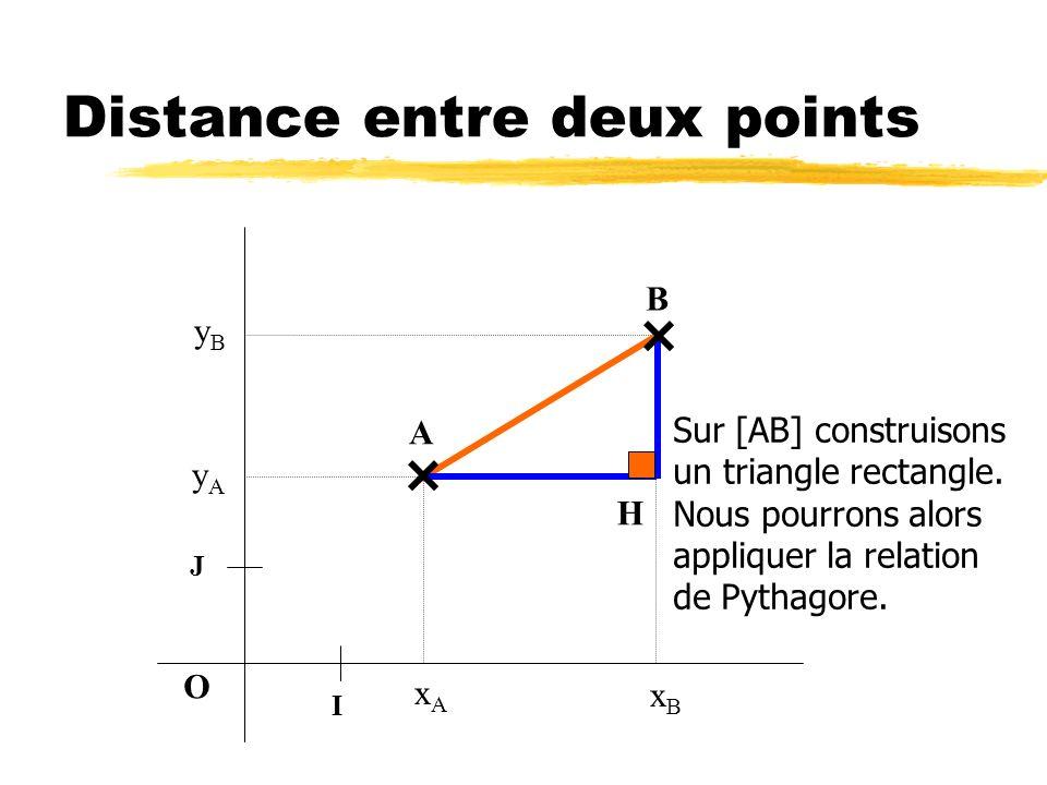 Distance entre deux points O I J A B Le problème est d exprimer AB en fonction des coordonnées des points A et B. xAxA xBxB yAyA yByB