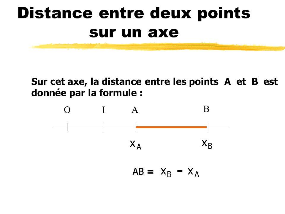 Distance entre deux points sur un axe O I A B Sur cet axe, la distance entre les points A et B est donnée par la formule : AB = -