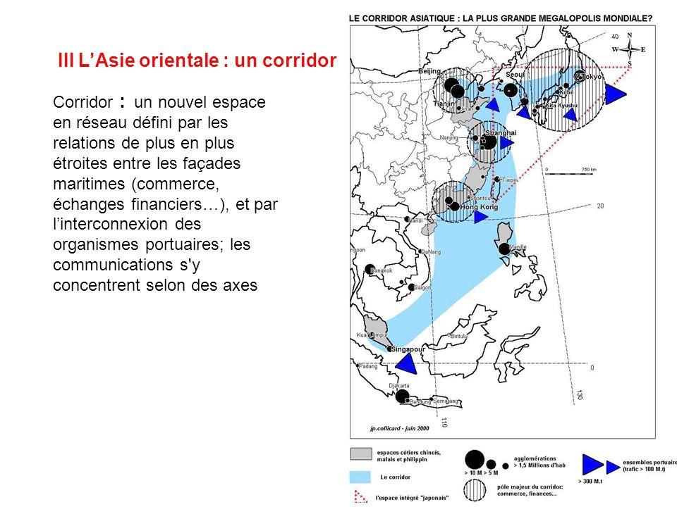 Corridor : un nouvel espace en réseau défini par les relations de plus en plus étroites entre les façades maritimes (commerce, échanges financiers…),