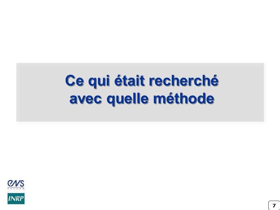 18 Ma pratique révélée Serge LASSERRE Mathématiques et sciences
