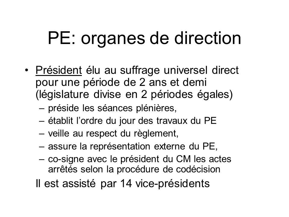 PE: organes de direction Président élu au suffrage universel direct pour une période de 2 ans et demi (législature divise en 2 périodes égales) –prési