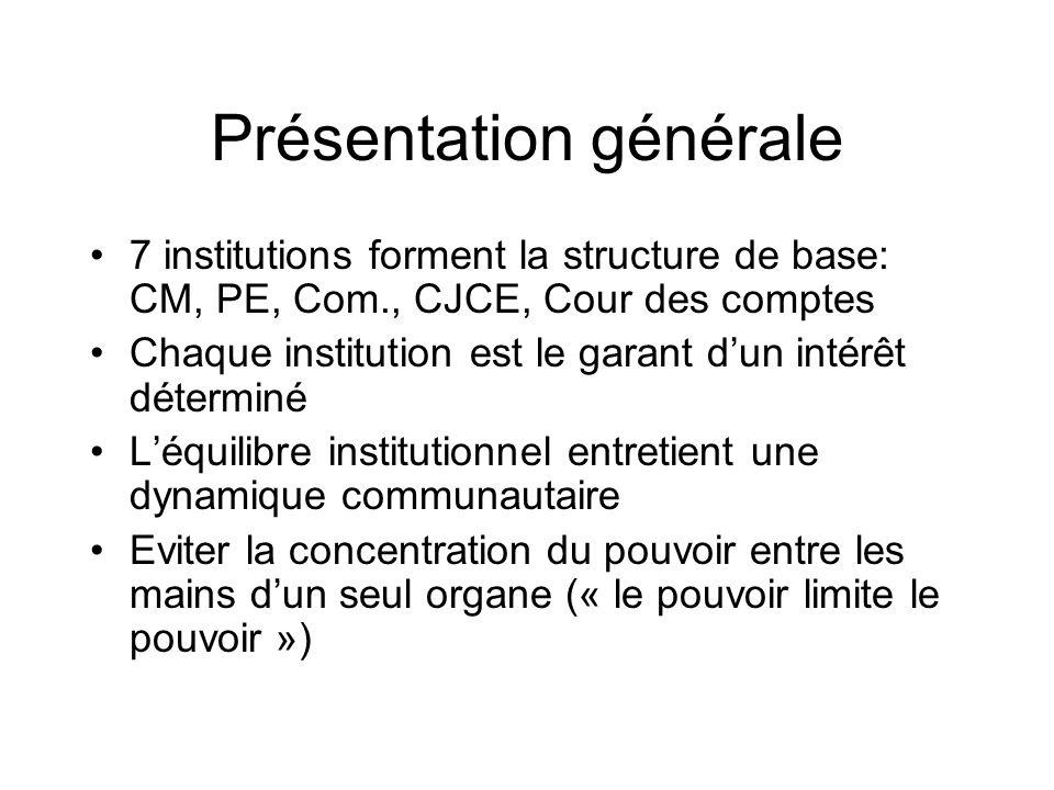 Présentation générale 7 institutions forment la structure de base: CM, PE, Com., CJCE, Cour des comptes Chaque institution est le garant dun intérêt d