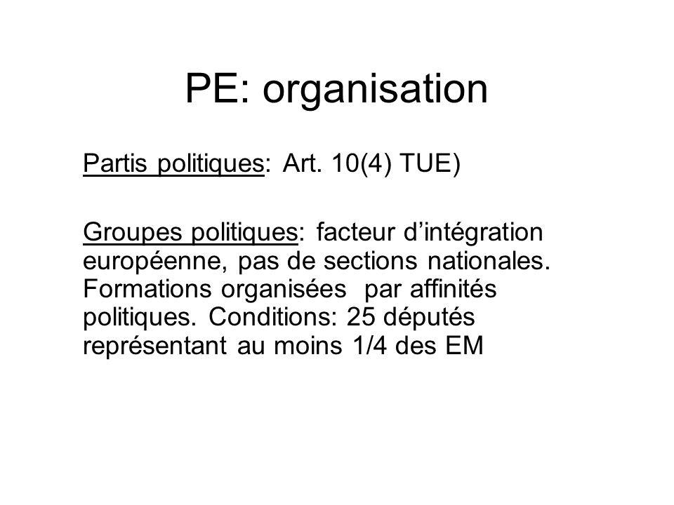PE: organisation Partis politiques: Art. 10(4) TUE) Groupes politiques: facteur dintégration européenne, pas de sections nationales. Formations organi