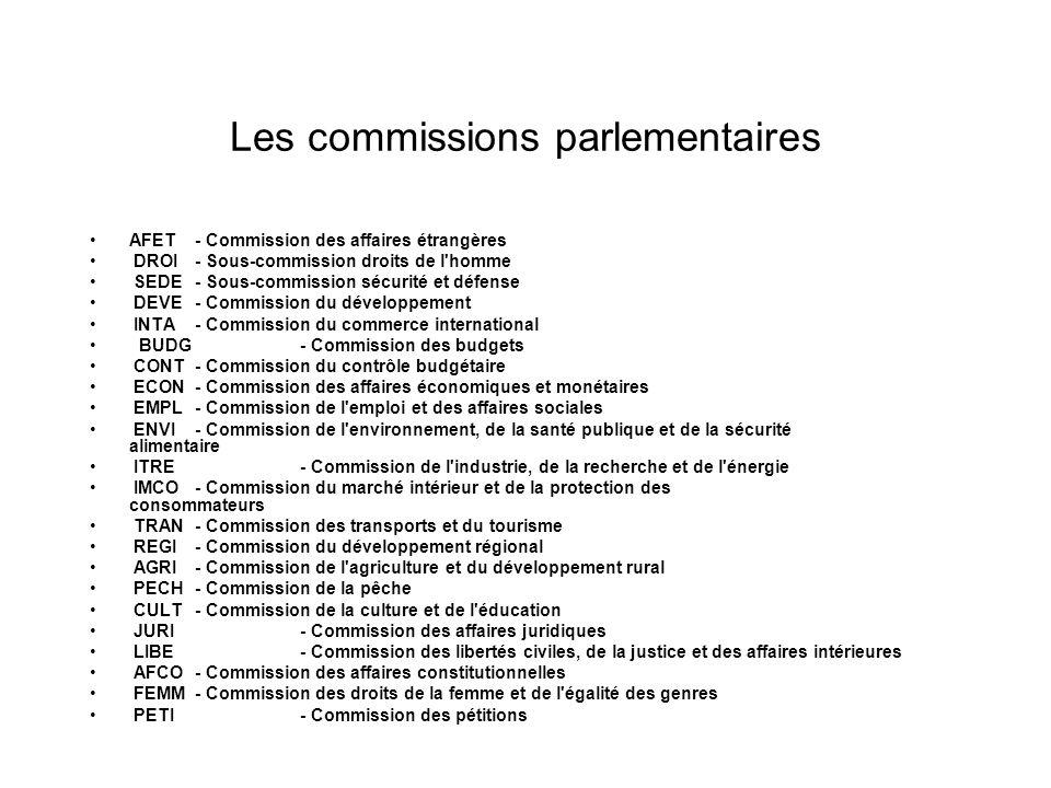 Les commissions parlementaires AFET - Commission des affaires étrangères DROI - Sous-commission droits de l'homme SEDE - Sous-commission sécurité et d