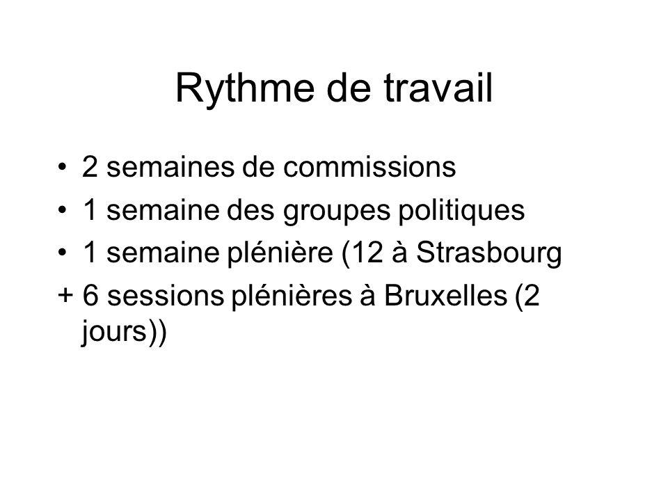 Rythme de travail 2 semaines de commissions 1 semaine des groupes politiques 1 semaine plénière (12 à Strasbourg + 6 sessions plénières à Bruxelles (2