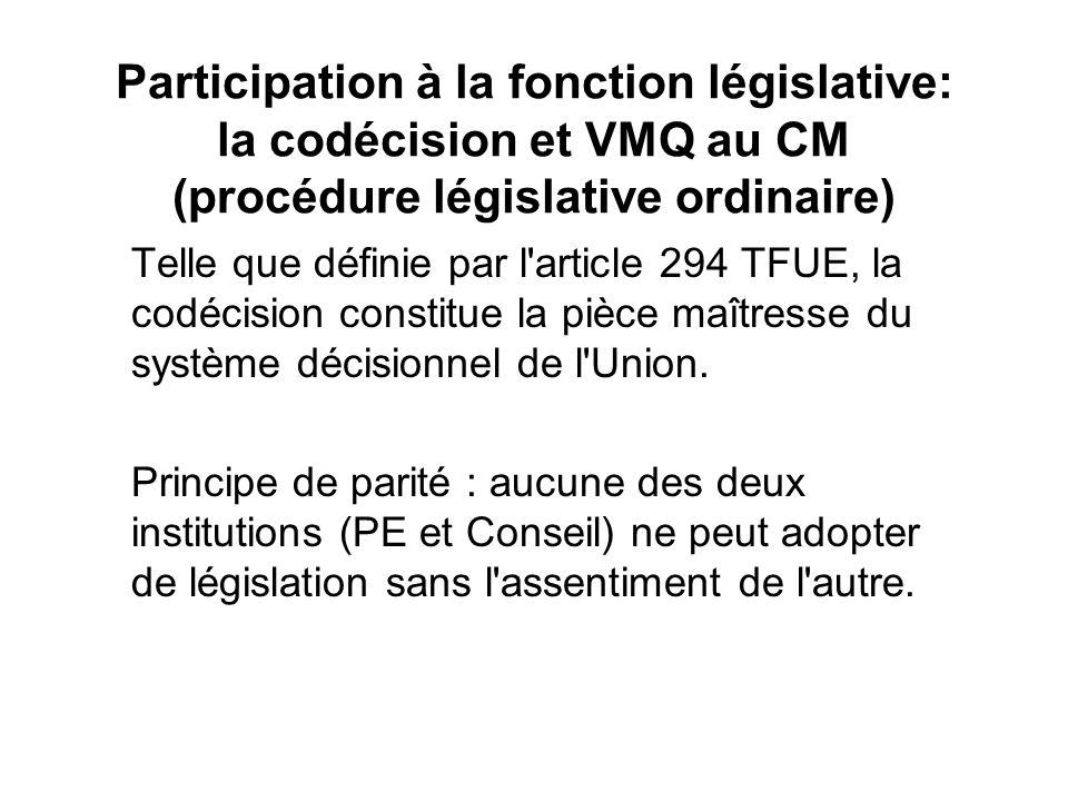 Participation à la fonction législative: la codécision et VMQ au CM (procédure législative ordinaire) Telle que définie par l'article 294 TFUE, la cod
