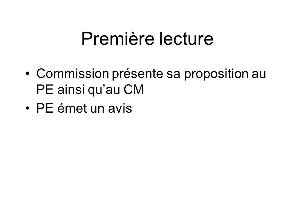 Première lecture Commission présente sa proposition au PE ainsi quau CM PE émet un avis