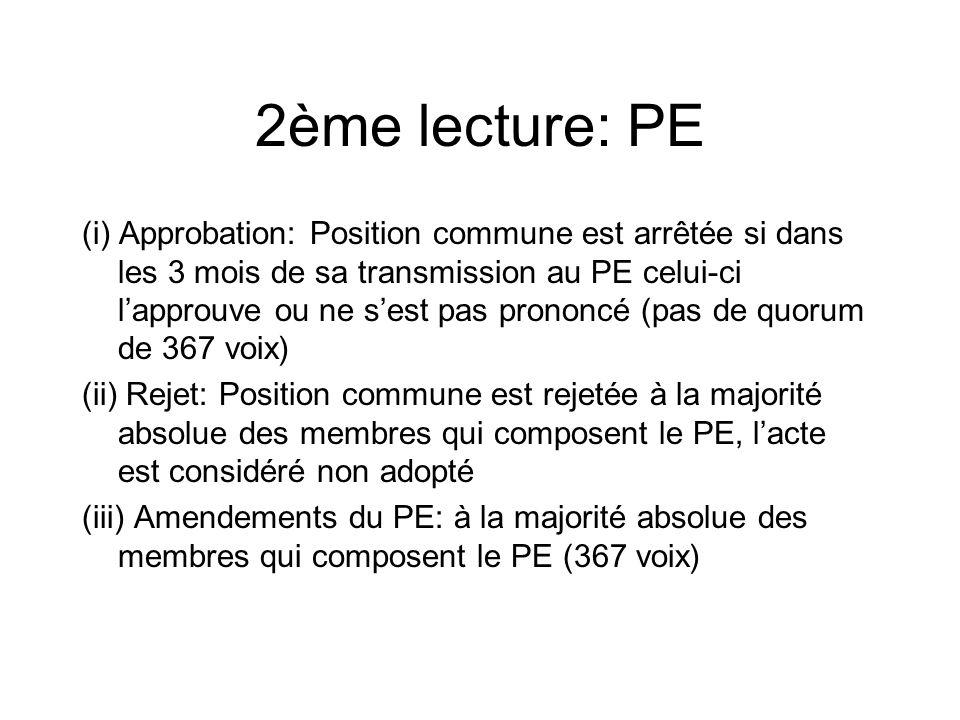 2ème lecture: PE (i) Approbation: Position commune est arrêtée si dans les 3 mois de sa transmission au PE celui-ci lapprouve ou ne sest pas prononcé