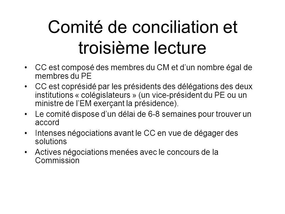 Comité de conciliation et troisième lecture CC est composé des membres du CM et dun nombre égal de membres du PE CC est coprésidé par les présidents d