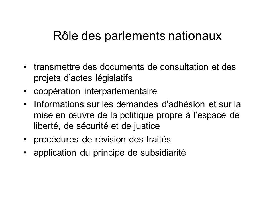 Rôle des parlements nationaux transmettre des documents de consultation et des projets dactes législatifs coopération interparlementaire Informations