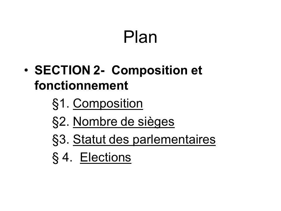 Plan SECTION 2- Composition et fonctionnement §1. Composition §2. Nombre de sièges §3. Statut des parlementaires § 4. Elections