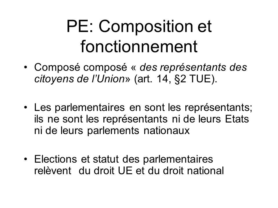 PE: Composition et fonctionnement Composé composé « des représentants des citoyens de lUnion» (art. 14, §2 TUE). Les parlementaires en sont les représ