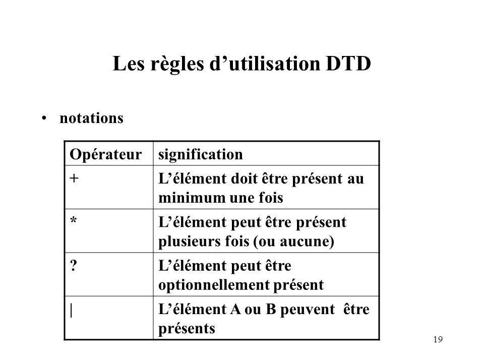 19 Les règles dutilisation DTD notations Opérateursignification +Lélément doit être présent au minimum une fois *Lélément peut être présent plusieurs fois (ou aucune) ?Lélément peut être optionnellement présent |Lélément A ou B peuvent être présents