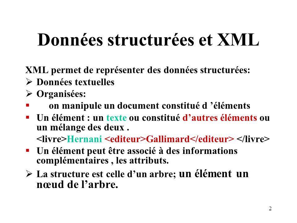 2 Données structurées et XML XML permet de représenter des données structurées: Données textuelles Organisées: on manipule un document constitué d éléments Un élément : un texte ou constitué dautres éléments ou un mélange des deux.