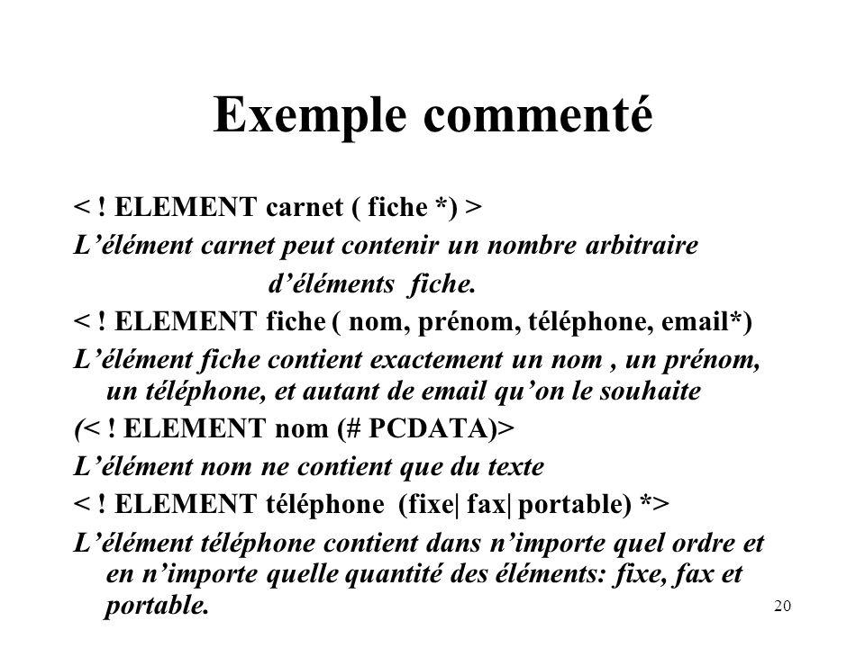 20 Exemple commenté Lélément carnet peut contenir un nombre arbitraire déléments fiche. < ! ELEMENT fiche ( nom, prénom, téléphone, email*) Lélément f
